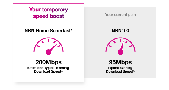 Temporary speed boost