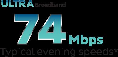 ultra broadband 74.1